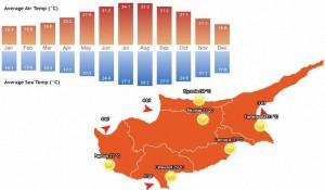 Климат на Кипре по Месяцам